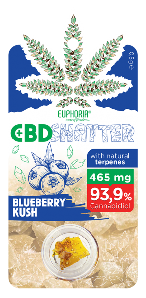Blueberry Kush 465 mg CBD Shatter